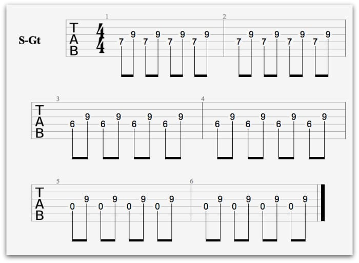 Guitar Tabs For Beginners 20 Easy Songs That Sound Great