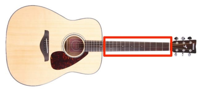 How To Play Acoustic Guitar The Beginner Guide