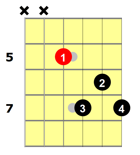 G7 Guitar Chord 9 Ways To Play This Chord National Guitar Academy