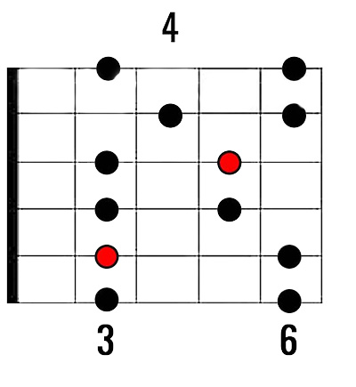 Pentatonic-scale-in-C
