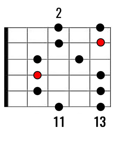 c-minor-pentatonic-scale