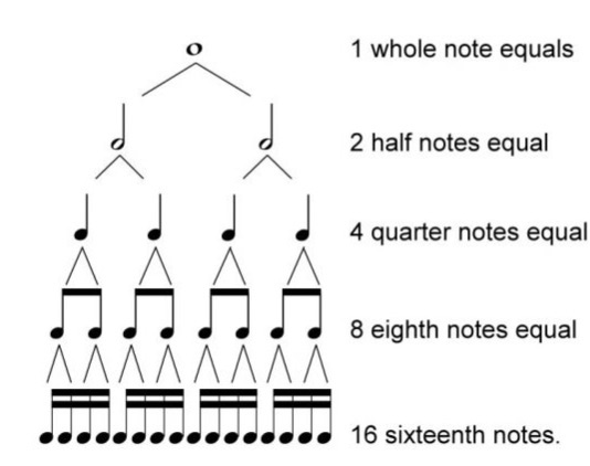 how-to-read-guitar-tablature