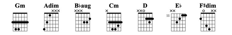 what-is-the-harmonic-guitar-scale