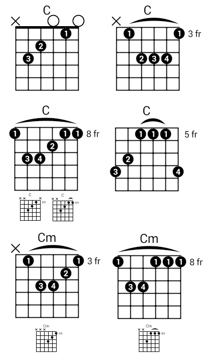C - common chords (1)