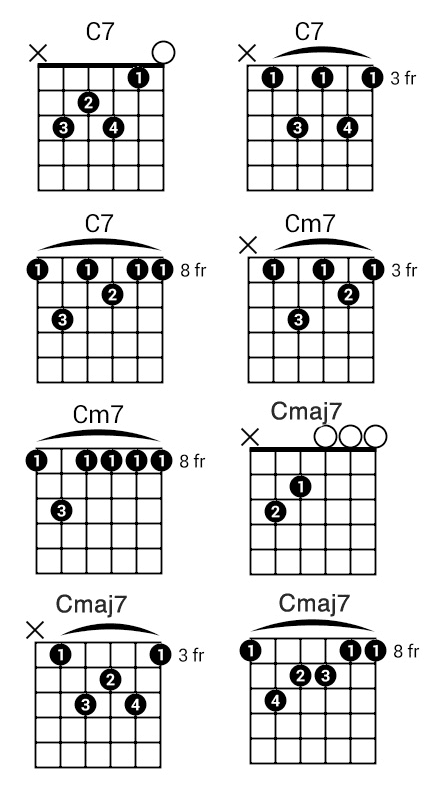 C - common chords (2)