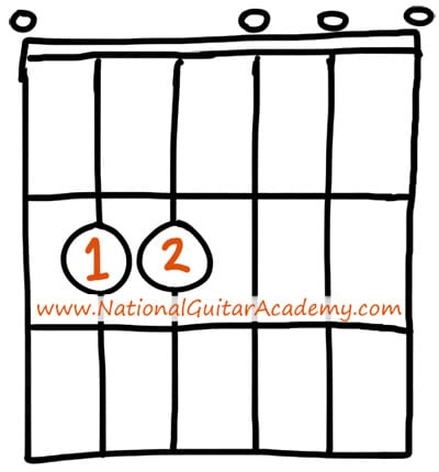 easy guitar chords E minor