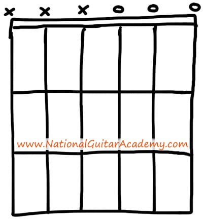 guitar string notes