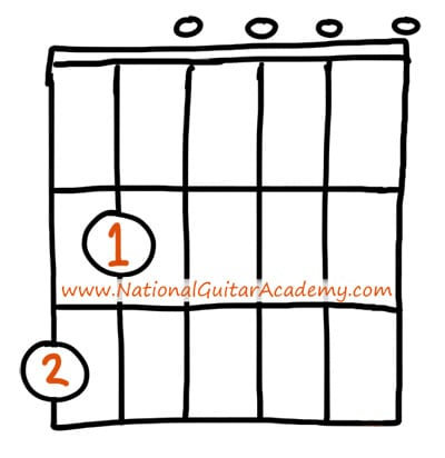 easy guitar chords G6