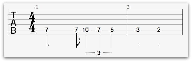 easy guitar tabs for beginners