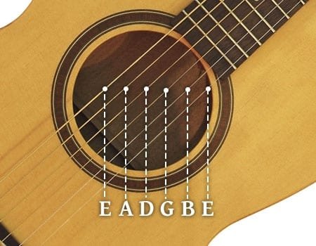guitar string names
