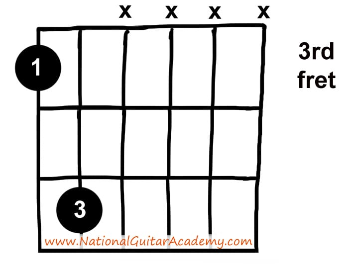 electric guitar chords