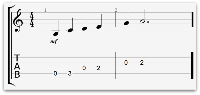 basic guitar scales