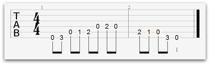 blues guitar scales