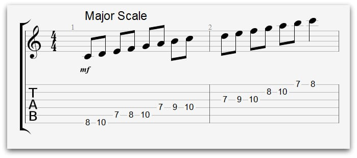 c major scale guitar