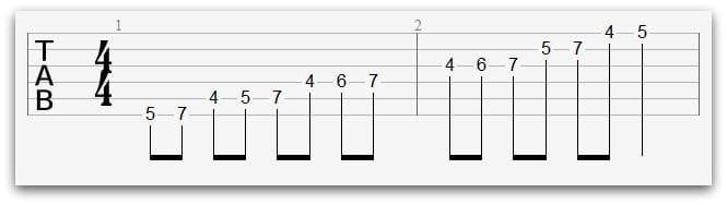 guitar scales tabs