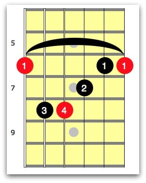 Bb Guitar Chord Root On E