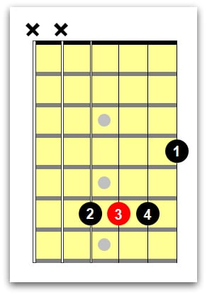 C# Guitar Chord No Barre
