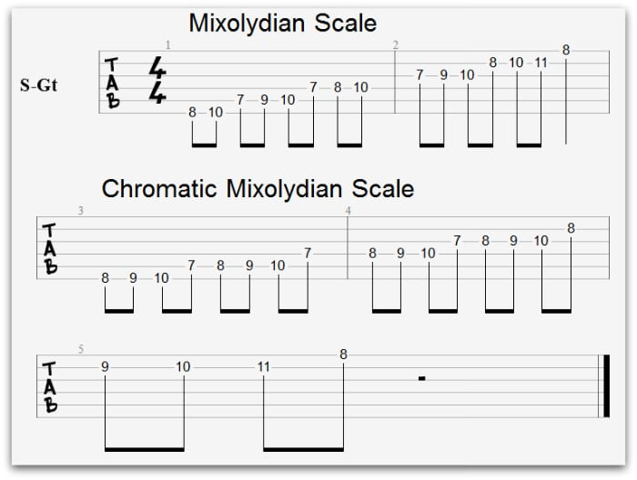 chromatic-mixolydian-scale
