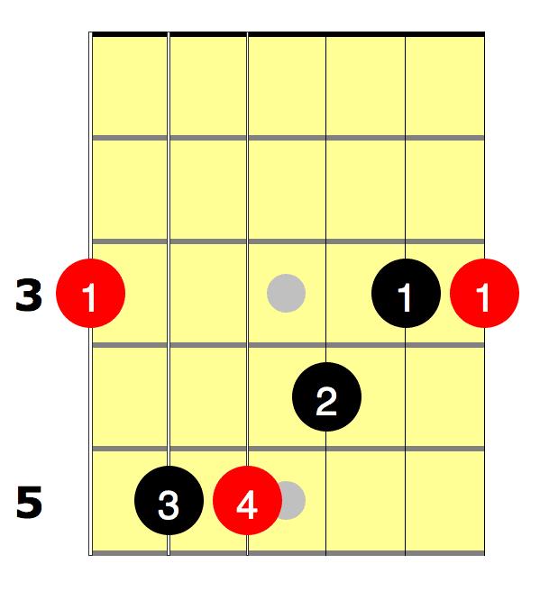 G Barre Chord (E Shape)