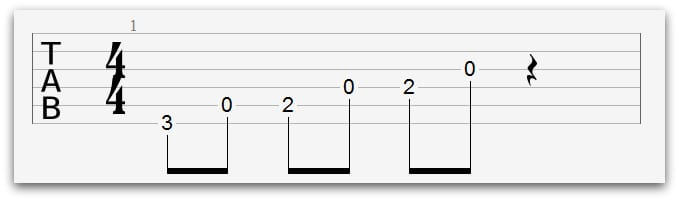 beginner guitar scales