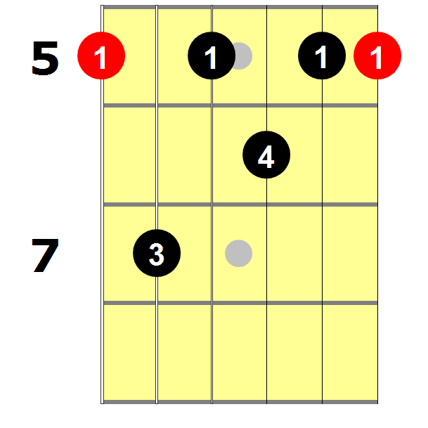 Chords With Open E