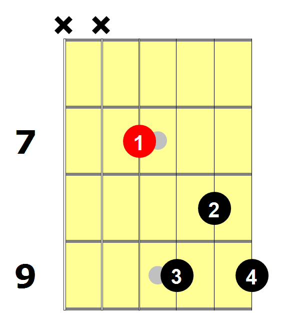 A7_Guitar_Chord_(D7_Shape)