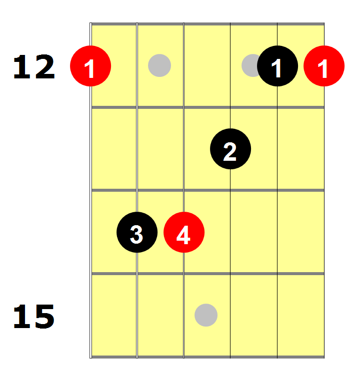 E_Bar_Chord_(12th_fret)