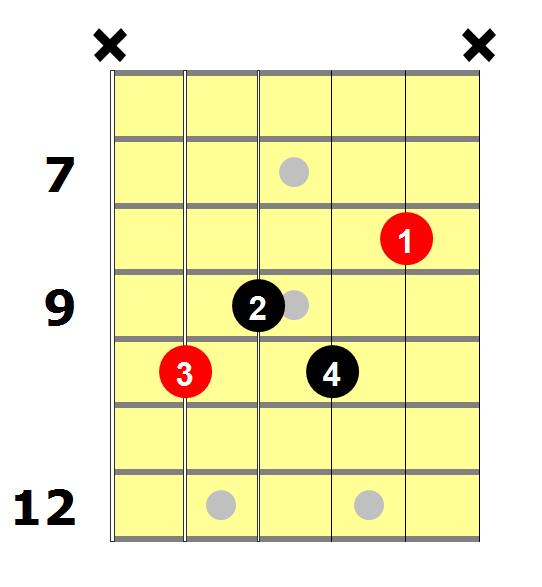 G7_(C7_shape)